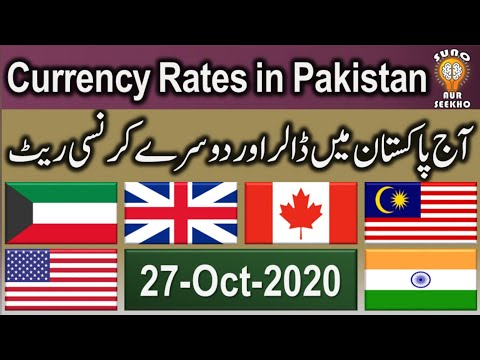 US Dollar, Euro & Other Currency Rates | 27 October 2020 | Currency Exchange Rates