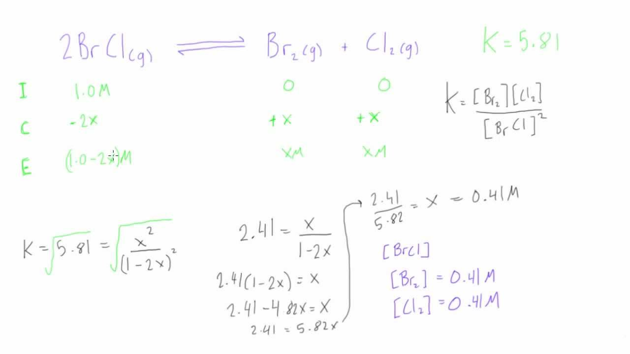 How to find equilibrium concentrations using an ICE table