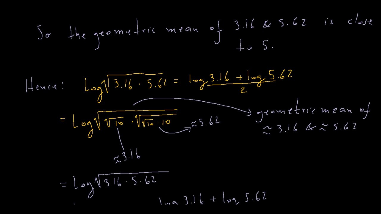 calculating logarithms by hand youtube rh youtube com Person Doing Manual Calculations Manual Calculation Excel