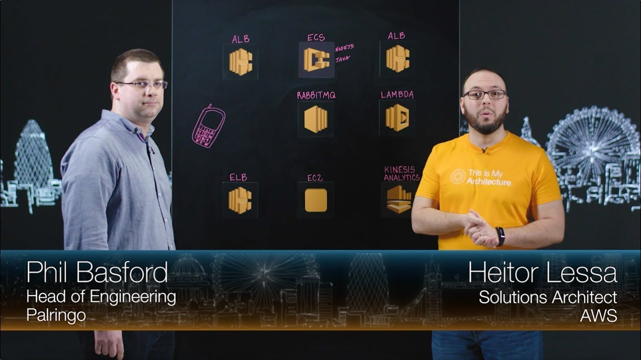 AWS | Application Architecture Center