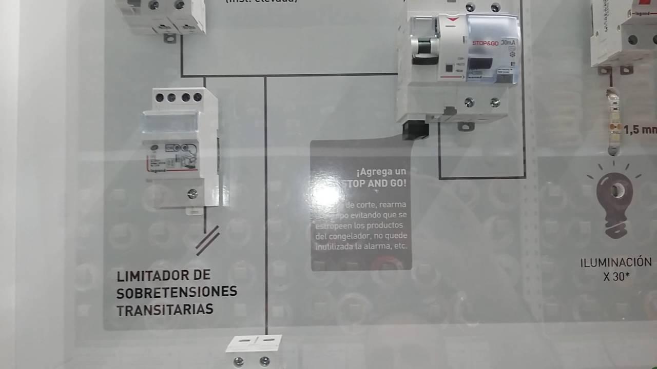 Cuadro electrico instalacion electrica basica youtube - Cuadro electrico vivienda ...