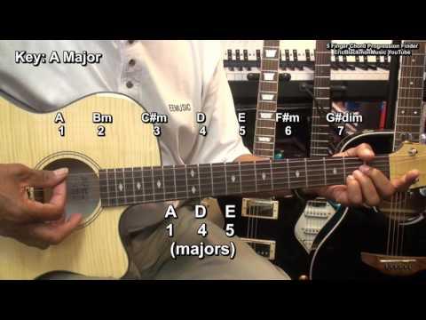 Five Finger Discount  Guitar Chord Progression & Scale Finder Tutorial Lesson EBMTL HD