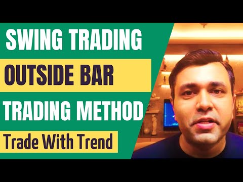 swing-trading-strategies---part-7---outside-bar-trading-strategy