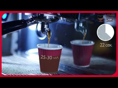 Как приготовить Раф кофе. Рецепт раф кофе, для приготовления в домашних условиях