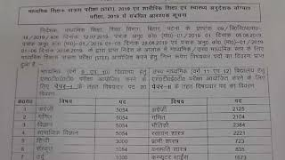STET EXAM  NOTIFICATION OUT 2019 , TOTAL 37335 Vacancies