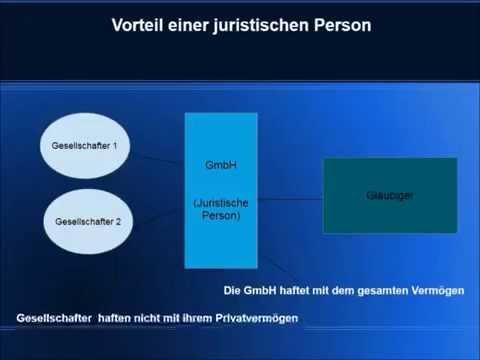 GmbH Schnell Erklärt (Rechtsformen Teil 1)