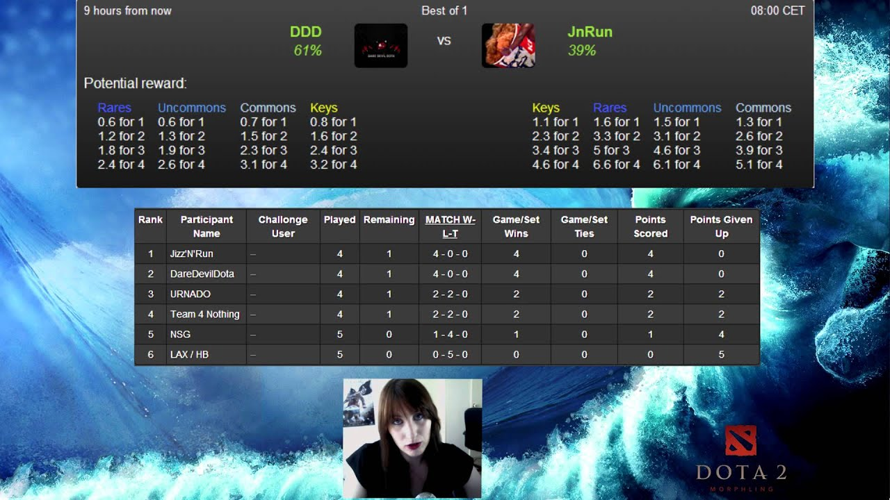 Dota 2 lounge betting perth glory vs adelaide betting expert basketball