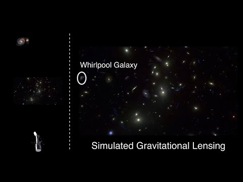 Gravitational Lensing by a Massive Galaxy Cluster | Simulation | Video