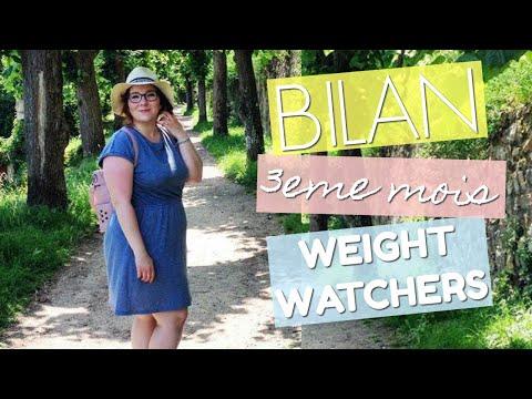Weight Watchers Liberté - PERTE DE POIDS, BIEN-ETRE ET SUPER DÉCOUVERTE