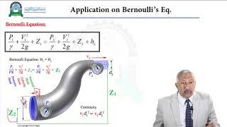 الحلقة الثانية عشر والاخيرة تطبيقات على معادلة برنولي مقرر ميكانيكا الموائع Youtube