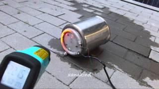 Kernschmelze im Wasserkocher
