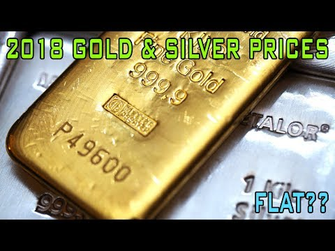 World Bank: Gold & Silver Have Seen Their Best Days
