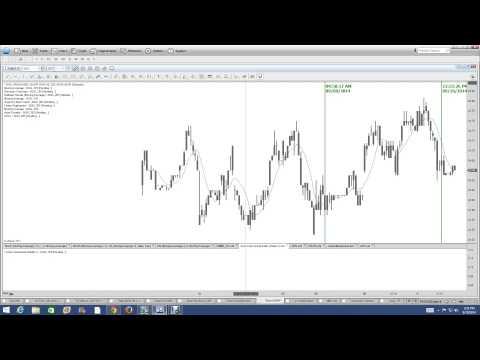 Binary Options Demo Account - Free Trading Practice Accounts