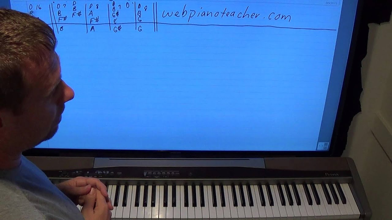 How To Play Stop Crying Your Heart Out On Piano Easy Lesson Youtube