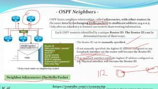 OSPF Neighbors !! How to Configure Dead Interval & Hello Interval !! Hindi !!