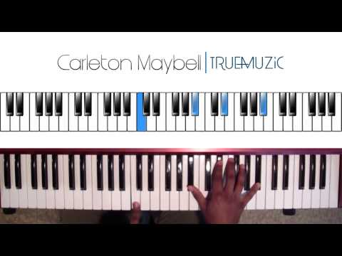 Closer to My Dreams by Goapele (redone by Drake)  Piano Tutorial