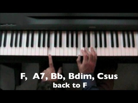 Piano piano chords for gospel songs : Gospel Piano Chords - Add that Gospel sound to any song - YouTube