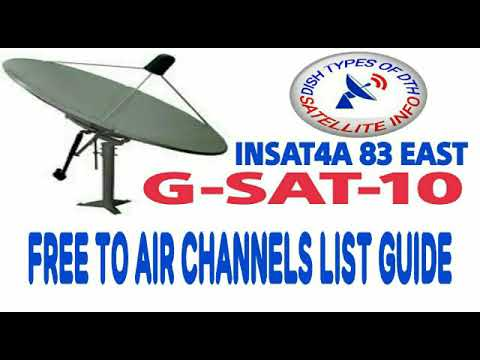 Insat4a 83 east Channels List Guide