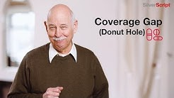 Understanding the Coverage Gap (Donut Hole)