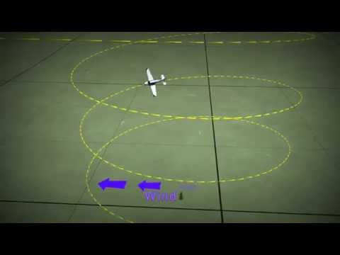 Aviation Animation - Steep Spiral