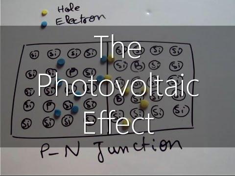 The Photovoltaic Effect || Breakthrough Junior Challenge 2016