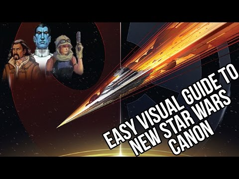 The Easy Visual Guide to the New #StarWars Canon