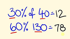using percentages in an essay • forty-eight percent of the sample showed an increase 2% showed no change the general rule governing apa style on the use of numbers is to use figures to express.