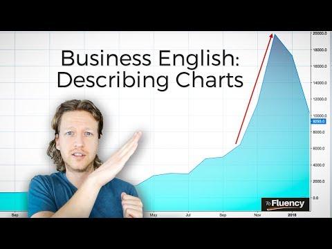 Business English: Describing Charts and Predicting the Future (Key Vocabulary)