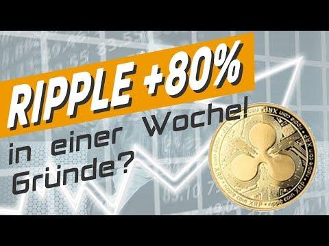 ripple-+80%-in-einer-woche!-gründe?