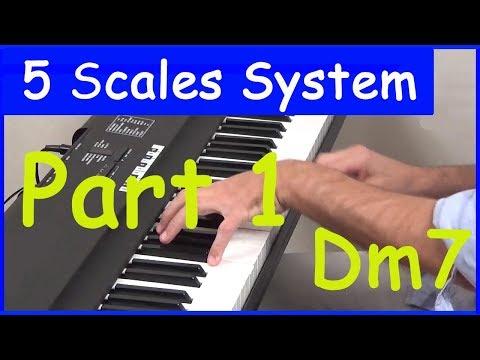 Come creare un assolo - Improvvisazione avanzata - Parte 1