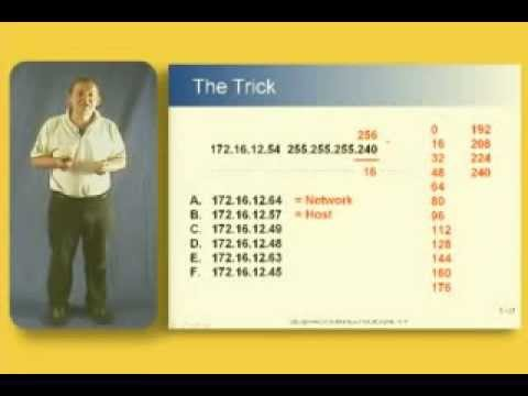 TCP/IP BEST TUTORIAL