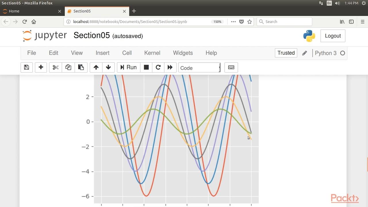 Interactive Computing with Jupyter Notebook: Using Matplotlib Styles |  packtpub com
