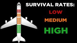 How To Survive An Airplane Crash?