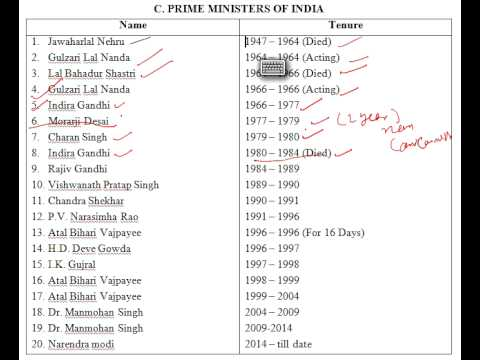 Prime Minister of india (1947-till date)