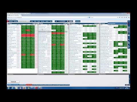 Trading-Desk: Wie arbeiten eigentlich Profi-Trader?