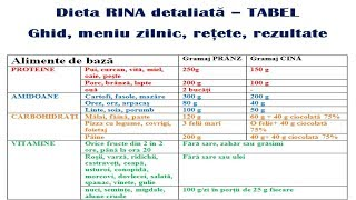 regim de slabire rina regim dieta rapida