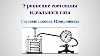 Термодинамика -  Изопроцессы идеального газа v1