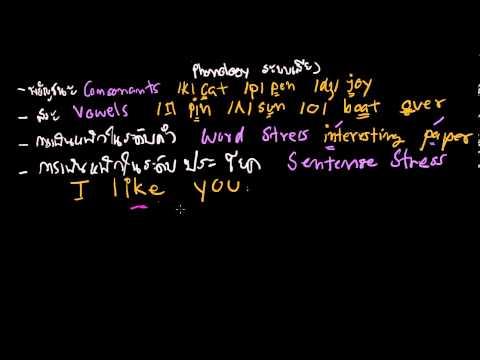 Phonology - ระบบเสียงภาษาอังกฤษเบื้องต้น