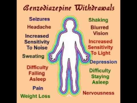 Benzodiazepine Withdrawal Symptoms - Benzo Withdrawal ...