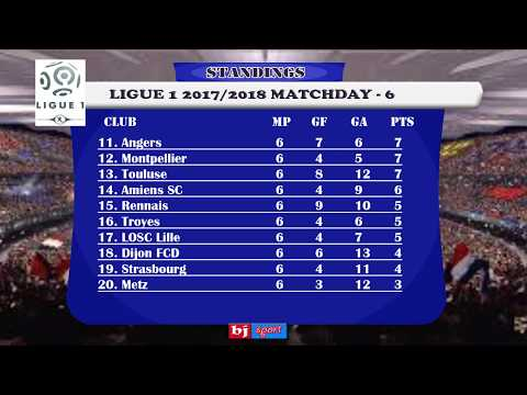 French league ( french league 1 table) (hasil & klasemen liga prancis pekan 6 terbaru 2017)