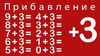 Учимся прибавлять цифру 3. Урок 4. Развивающее видео для детей от 2 лет.
