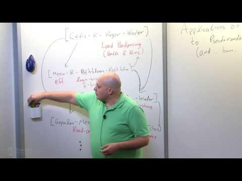 Pseudorandomness in Data Structures