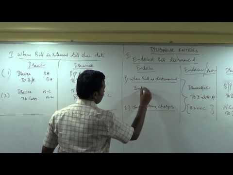 Bills of Exchange Lecture 6