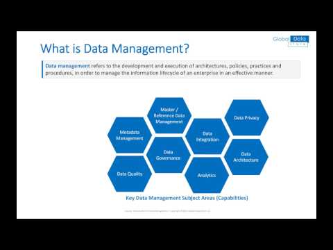 Data Management - Introduction