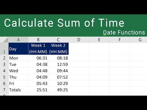 Calculating Sum of Time in Excel