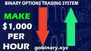 #New Best Binary Options Trading System 2017 - Make $1,000 A Day Guaranteed