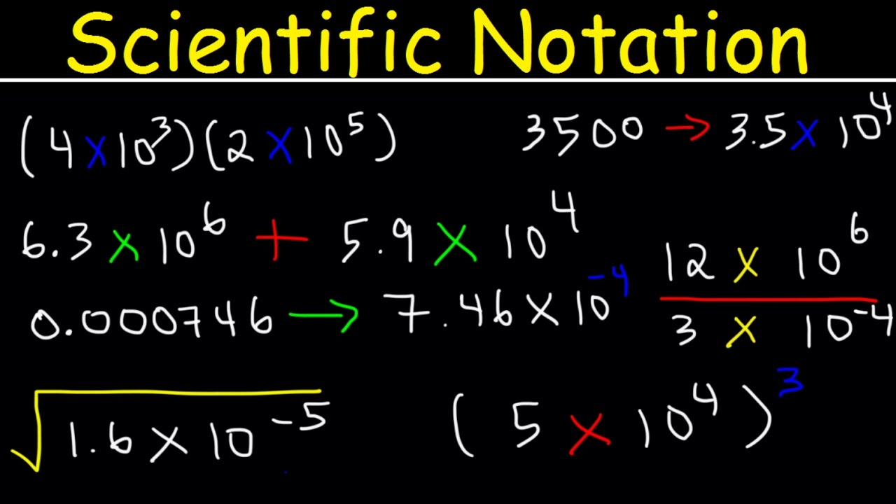 Scientific Notation - Basic Introduction