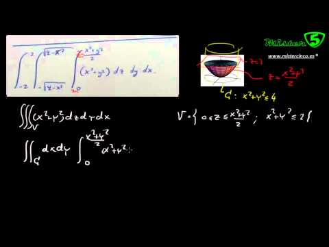 04. Integral of a constant function (square root) from YouTube · Duration:  2 minutes 42 seconds
