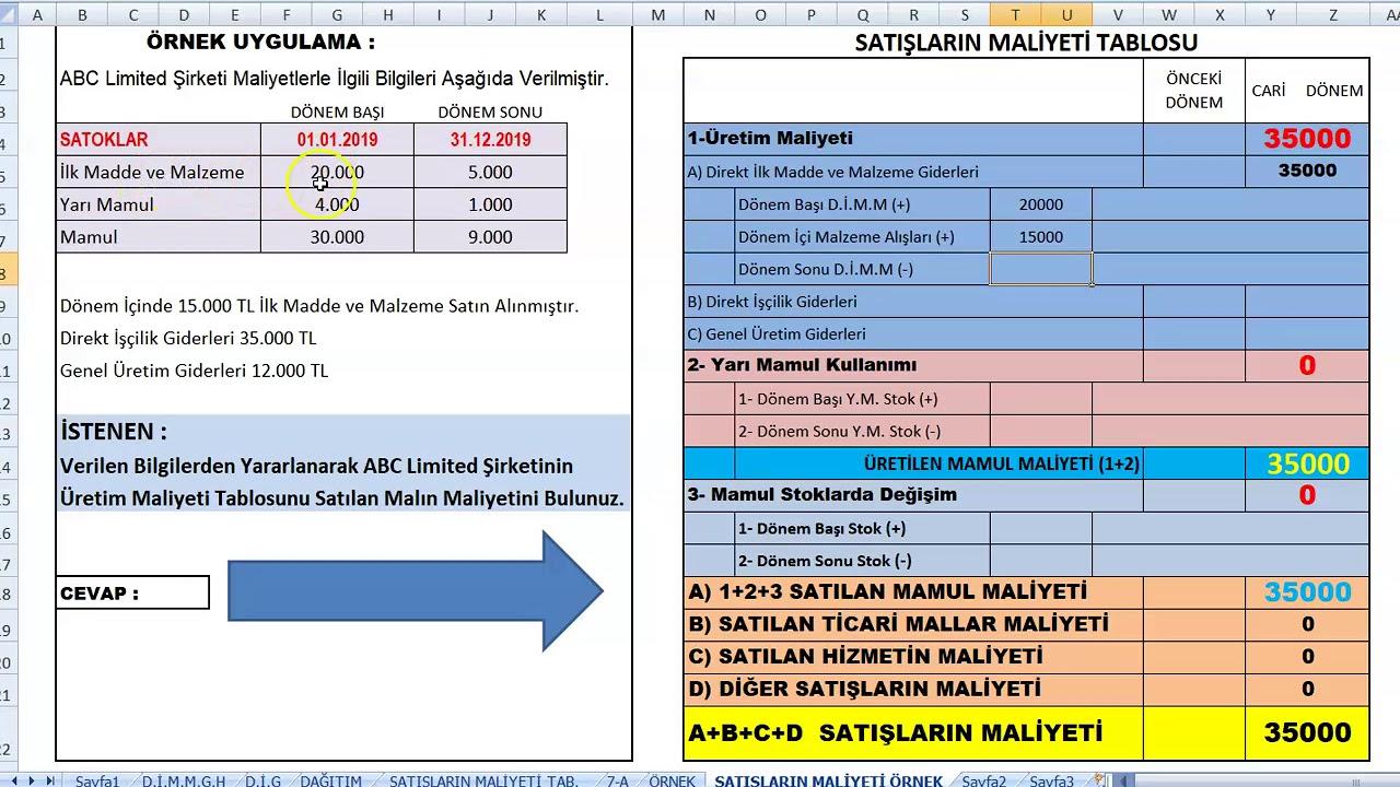 Excel ile Maliyet Tablosu ve Formül Oluşturma