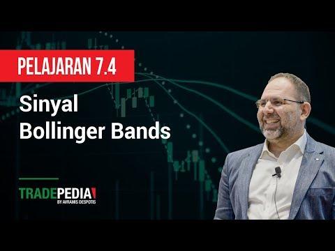 pelajaran-7.4---sinyal-bollinger-bands